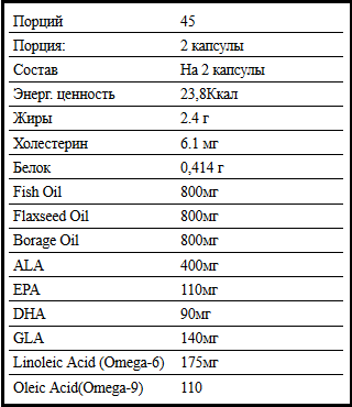 Screenshot_2019-01-24 Omega 3-6-9 1200 mg.png